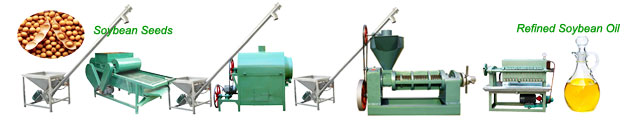 small scale automatic soybean seed oil press line