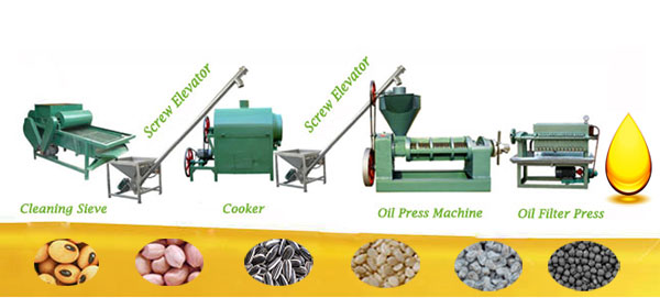 small type cooking oil extraction unit