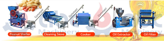small peanut oil making line